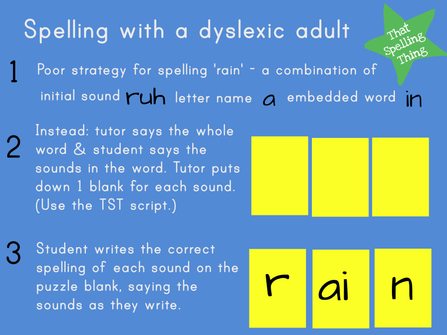 Can you develop dyslexia as an adult